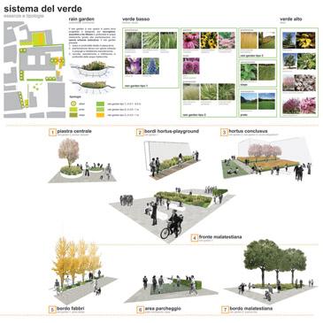 Sguardi cesena con occhi diversi 3 piazze p p for Architettura del verde